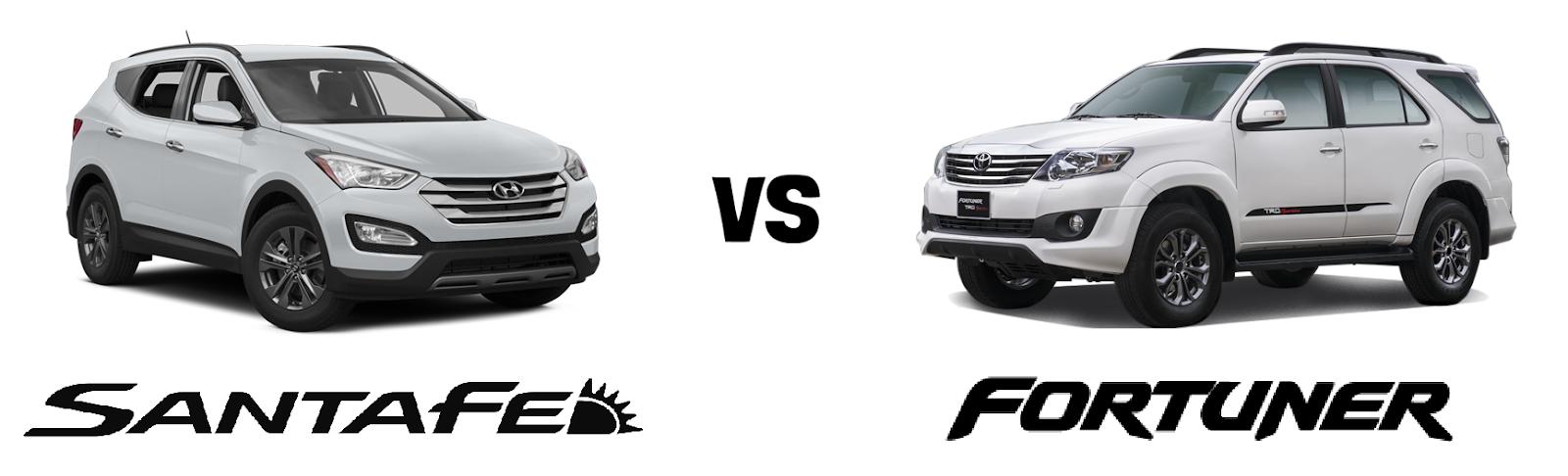 So sánh Hyundai Santafe và Toyota Fortuner